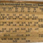 A scientist accidentally found the oldest version of the periodic table.
