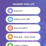 Huawei P30 Pro е сравнителен