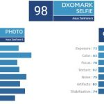 ASUS ZenFone 6 (ZS630KL) Leads the DxOMark Rating
