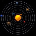 Everything You Need to Know About Our Solar System