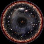 Якою була наша Всесвіт до Великого вибуху?